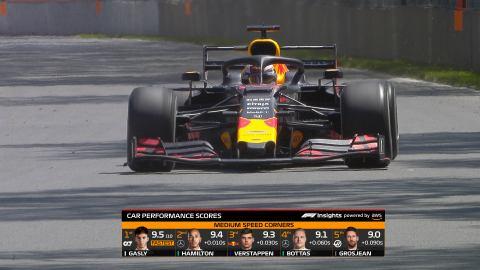 AWS se une à Fórmula 1