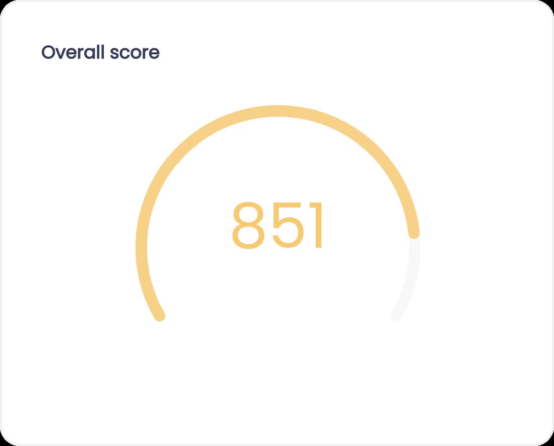 Overral score