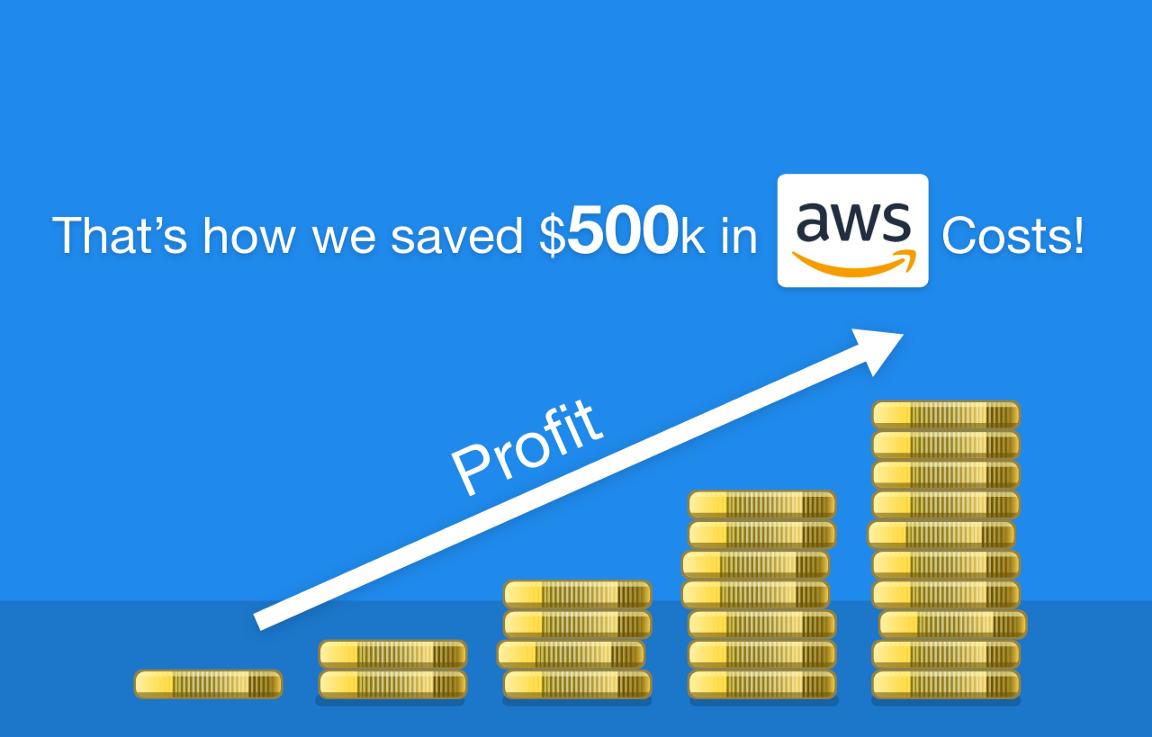 Caso de uso – Como reduzir os custos de AWS