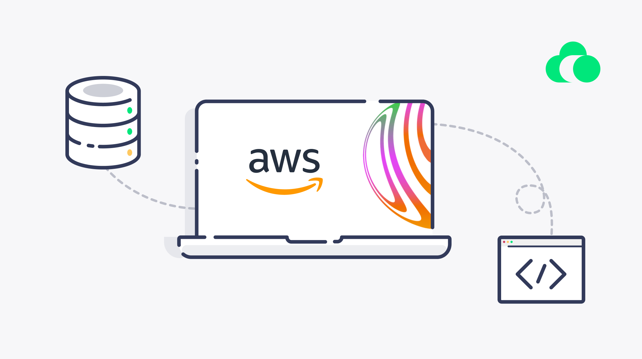 AWS re:Invent 2020: Special Edition